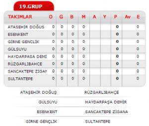 U-19_2014_2015 Sezonu 19. Grup